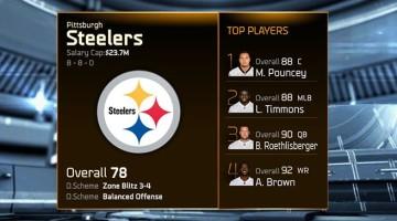 Madden NFL Steelers